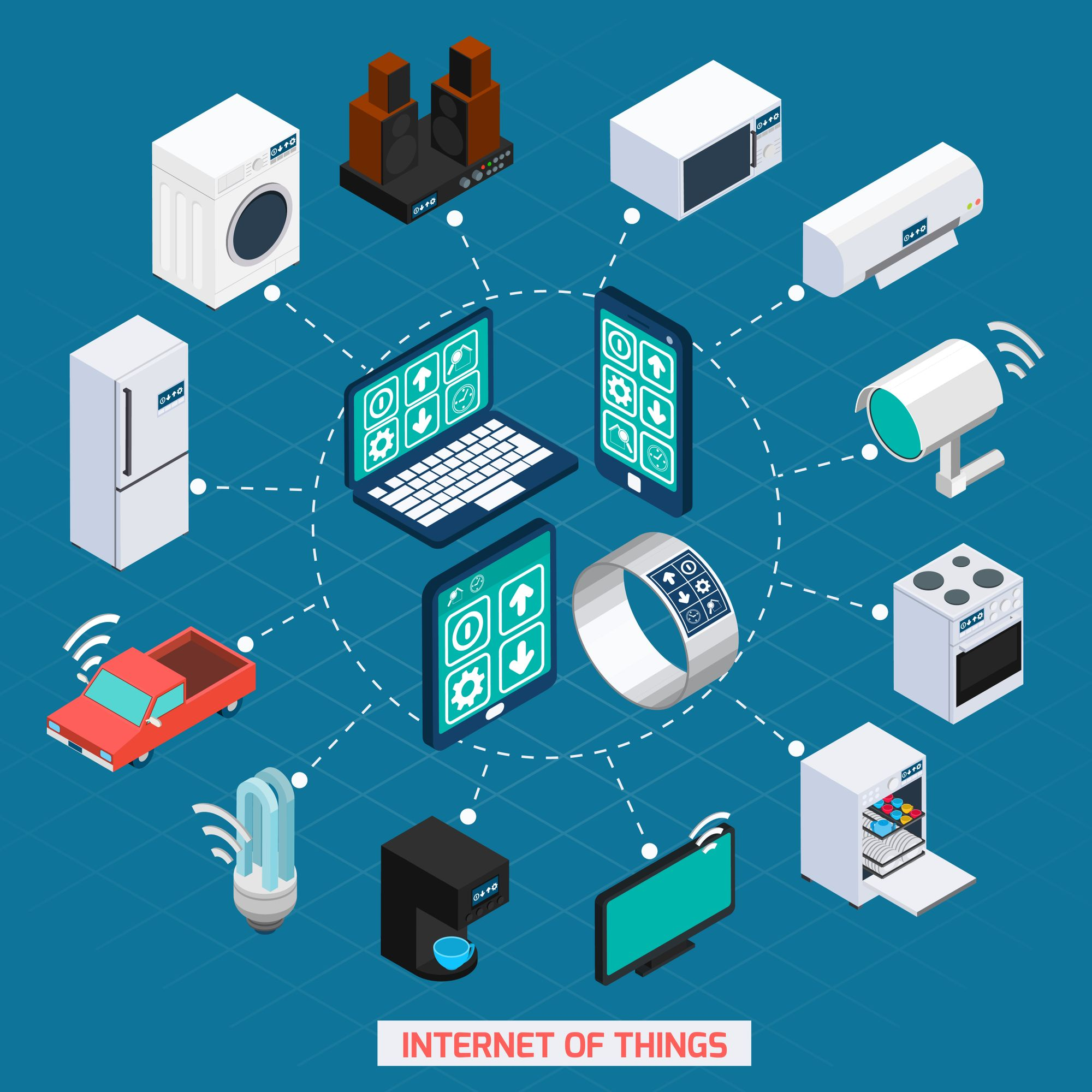 Future of IOT and career opportunities