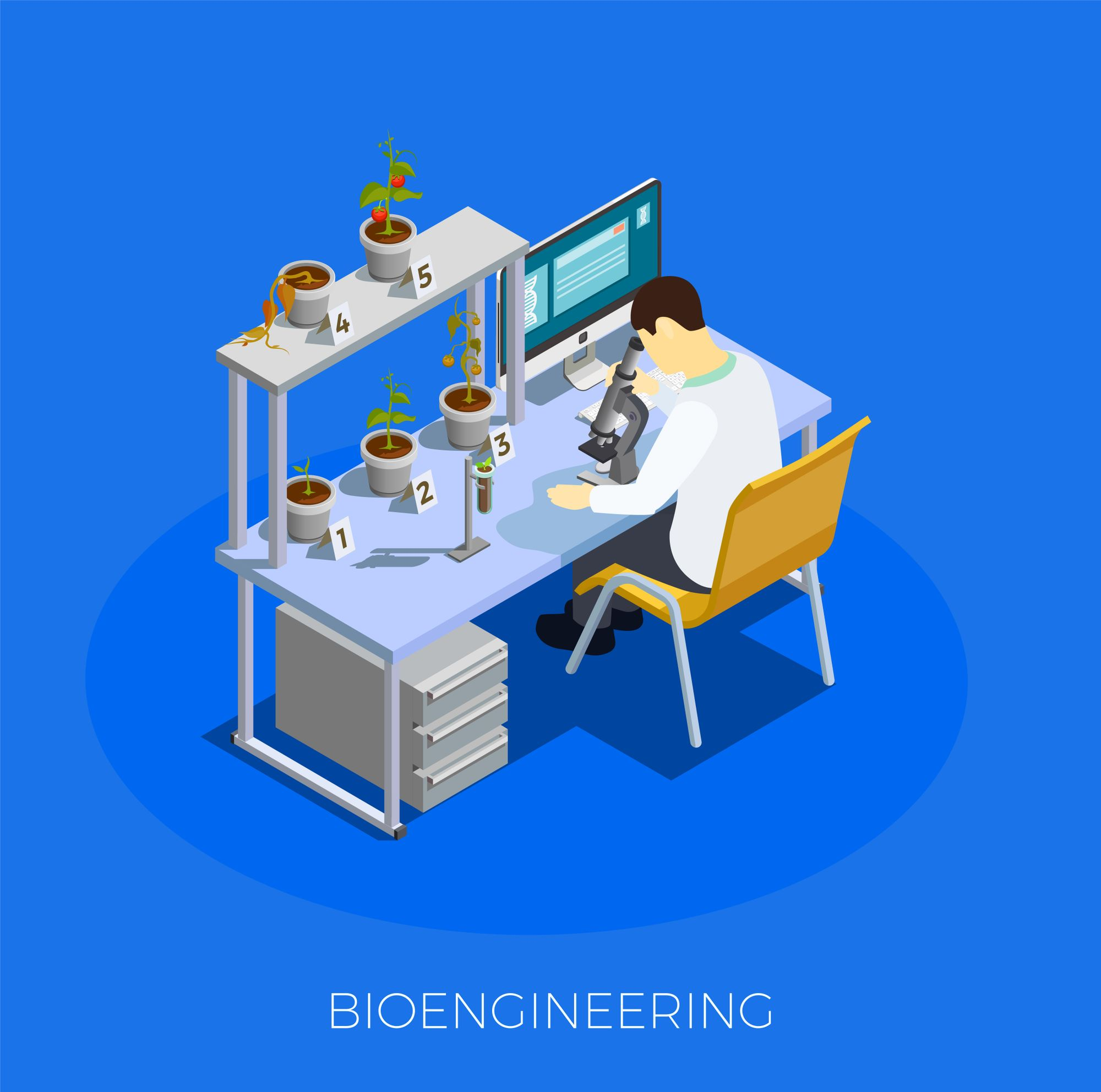 Why is Bioengineering crucial for the future?