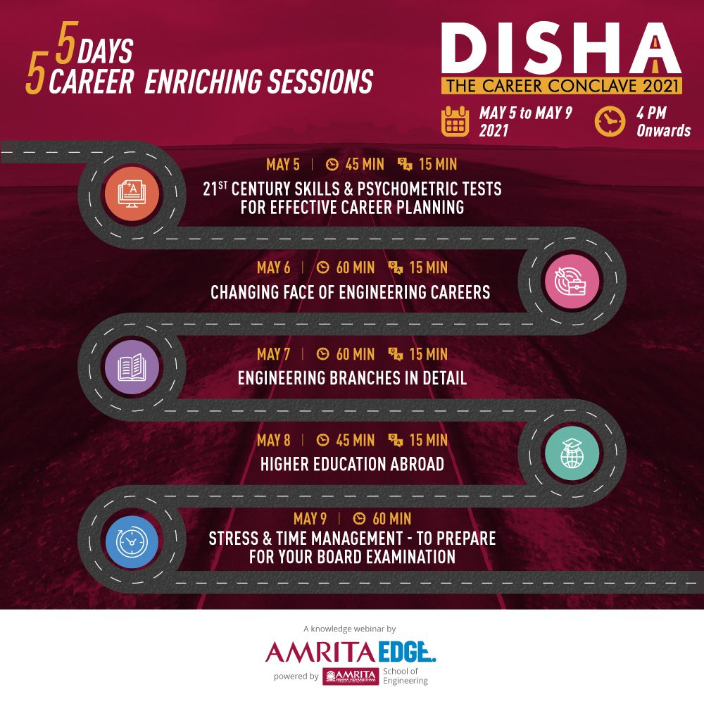 Disha - The Career Conclave 2021