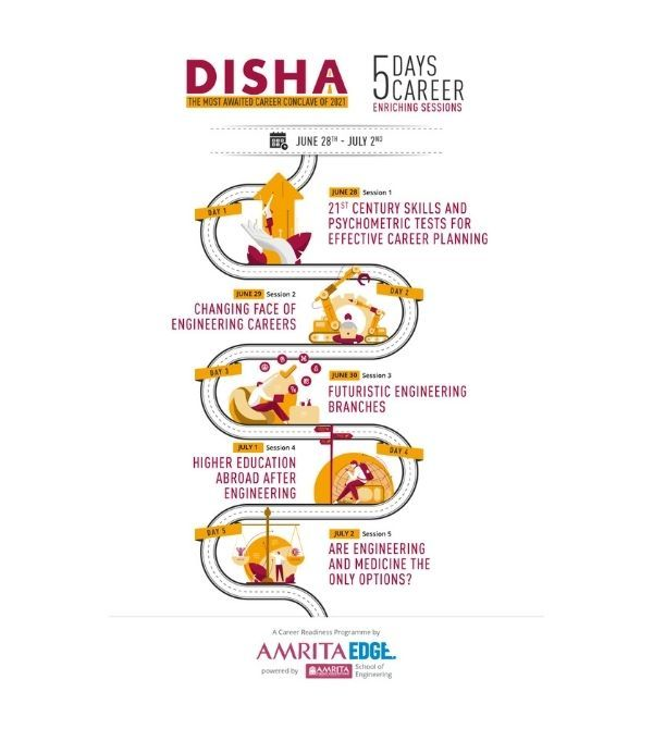 Disha - The Career Conclave - June 2021